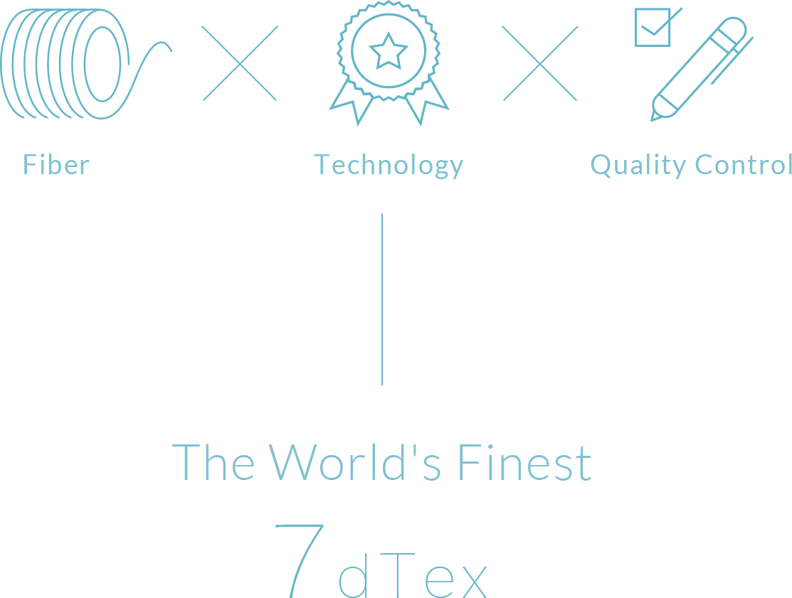 Fiber×Technology×Quality control=The world finest 7dTex
